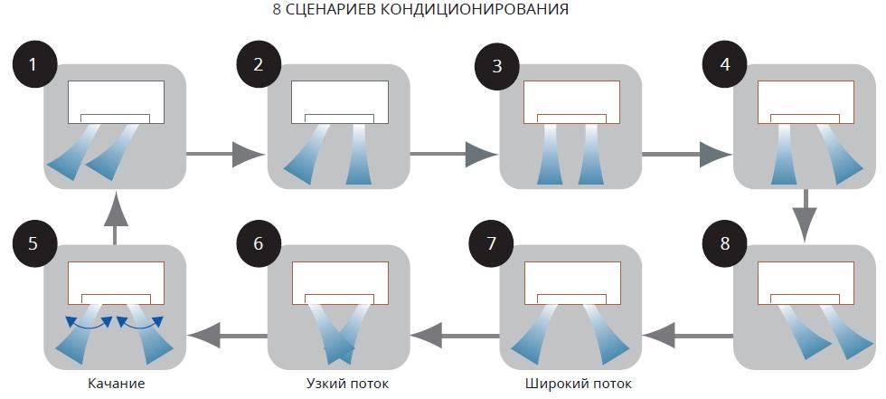http://www.kelw.ru/images/upload/mitsubishi%20heavy%20SRK%20ZXA-SW%20SB%20SS%20SR%201.jpg
