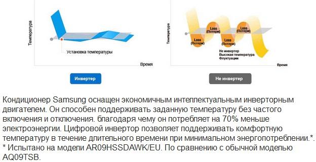 http://www.kelw.ru/images/upload/samsung%20Standart%202%20list1.jpg